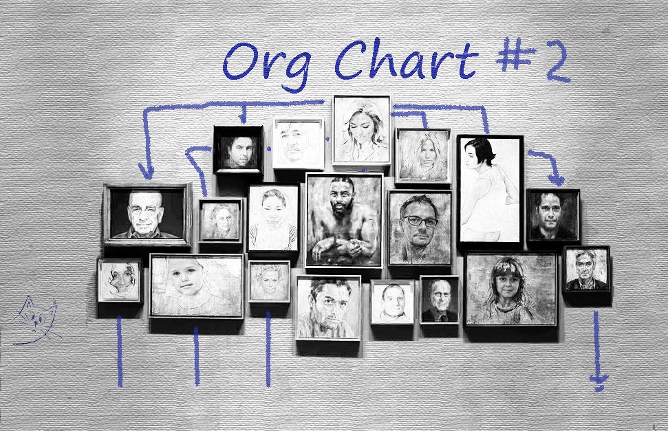 OrgChartWeb